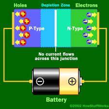 cara kerja light emitting diode pengertian cara kerja dan kegunaan light emmiting diode led iklan videotron