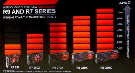 Vga Amd Radeon R7 200 Series amd announces radeon r9 and r7 quot volcanic islands quot graphics