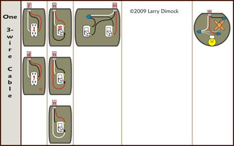 gfci and light switch in the same box wiring two outlets in one box diagram wiring outlets and