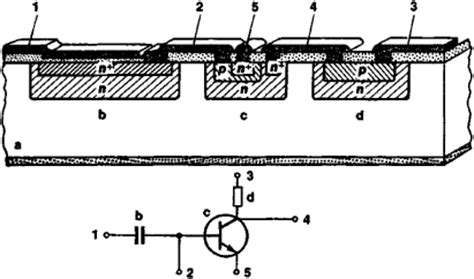 semiconductor integrated circuit structure integrated circuit article about integrated circuit by the free dictionary