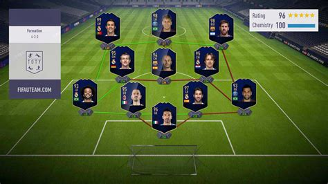fifpro world  potential fifa  team   year