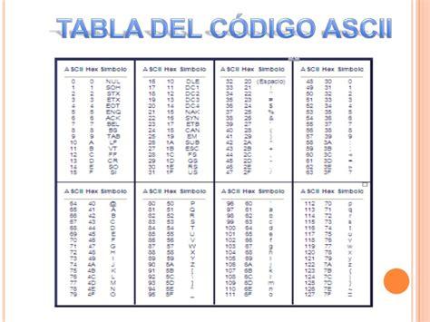 tabla de codigo ascii tabla de codigos ascii resumen de los c 243 digos ascii