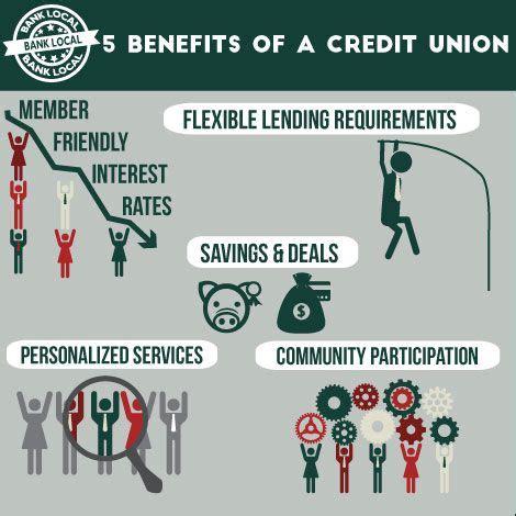 Forum Credit Union Discounts 5 benefits of a credit union savings