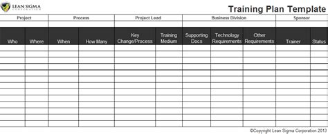 training plan template tristarhomecareinc
