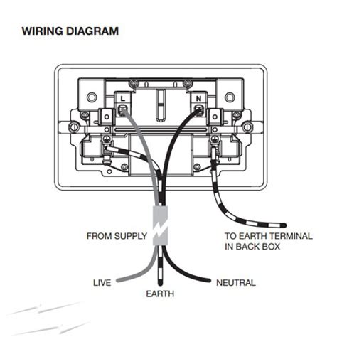 wiring two outlet diagram two outlet socket wiring