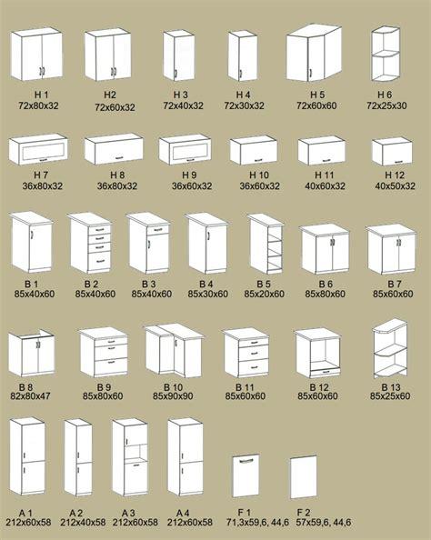 dimension meuble cuisine bas