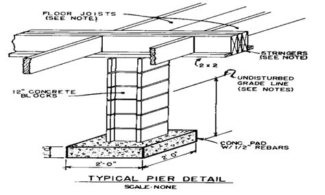 pier foundation house plans pier footing detail house pier foundation details pier
