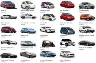 List Of All Cars 18 Top Nissan Car Models List Wallpaper Cool Hd