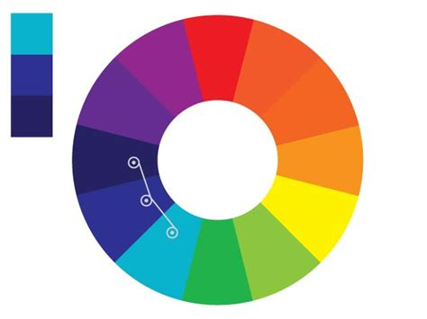 analogous color scheme color theory 101