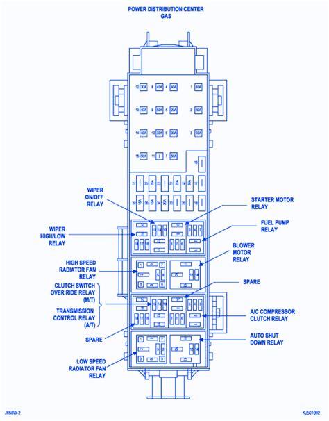 jeep wrangler  center gas fuse boxblock circuit breaker diagram carfusebox