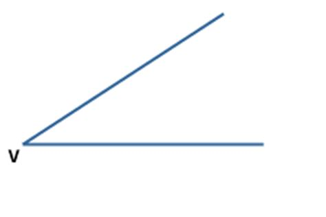 You Can Bisect An Angle Using The Paper Folding Technique - gcse bitesize constructions