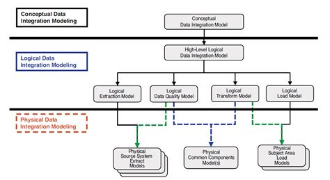 workflow uml uml workflow diagram mvc workflow diagram elsavadorla