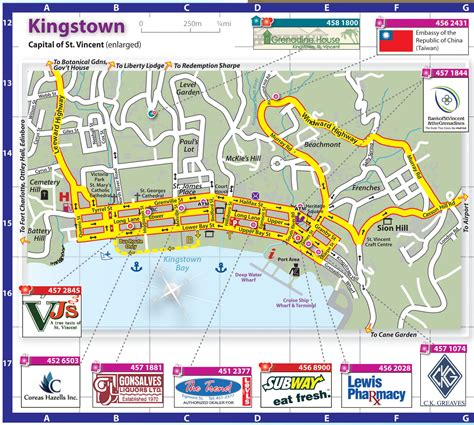 file kingstown saint vincent and the grenadines svg bosvg