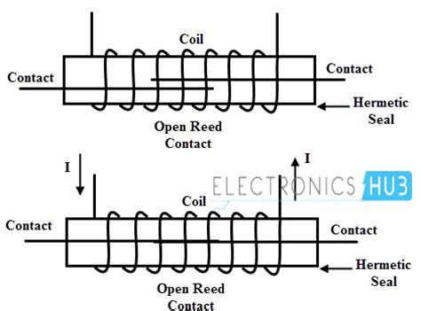 100 electromagnetic relay circuit diagram