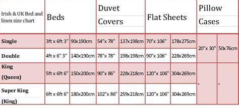 What Size Is A Double Duvet Cover In Cm 6 Best Images Of Standard Quilt Dimensions Chart Bed