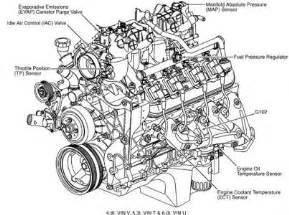 2001 chevy silverado ect sensor engine cooling problem 2001 chevy