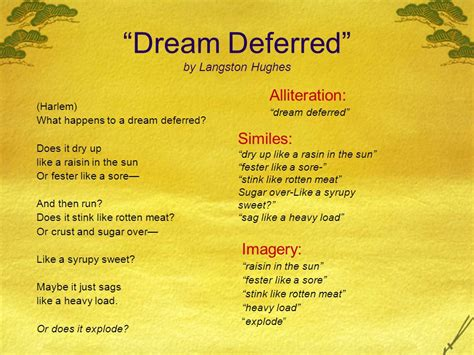 how are the themes of a dream deferred and a raisin in the sun similar analysis of langston hughes dreams and harlem a dream