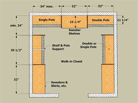 Walk In Closet Standard Size by Closet Shelving Layout Design Thisiscarpentry
