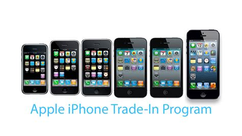 iphone trade in deals buying iphone 6 s trade in program is right place for phones inferse