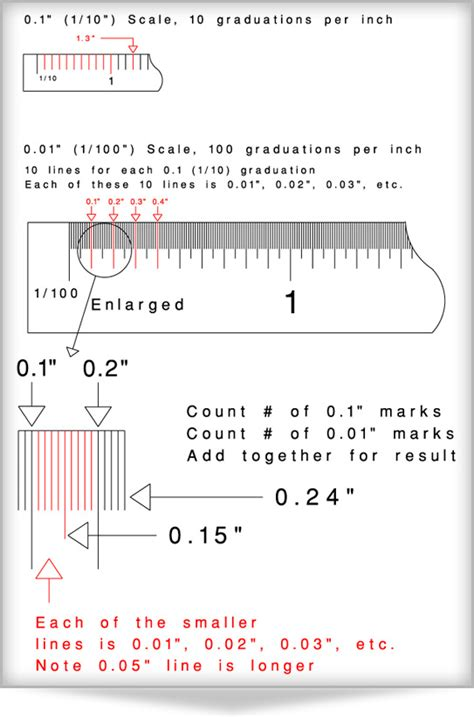 printable ruler decimal inches related keywords suggestions for how to read ruler