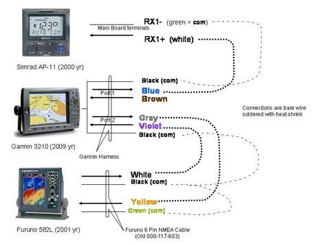 wellcraft boat wiring diagram wiring diagram