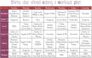 2 day diet plan the schedule dogala