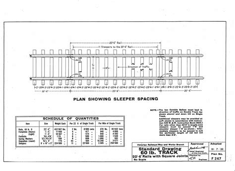 Railway Sleeper Dimensions by Pin Railroad Tie Dimensions On