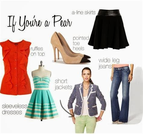Why Clothing according to Body Type is Crucial for Your Look?   LooksGud.in