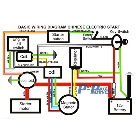 eton 90cc 4 wheeler wire diagram 32 wiring diagram