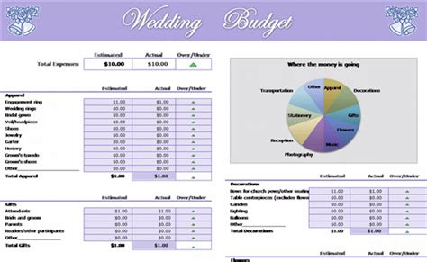 Wedding Budget Planner by Handy Wedding Budget Planner 2016