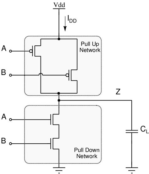 cmos and gate circuit diagram cmos nand gate circuit diagram 28 images 301 moved