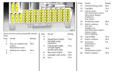 vauxhall zafira fuse box diagram 2005 fuse box and