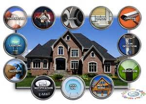 home systems lindstrom and associates las vegas real estate community