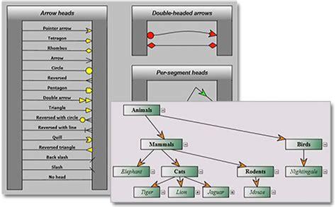 javascript graph layout algorithm download mindfusion diagramming for javascript titanbackuper