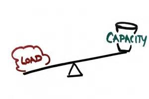 capacity understanding load and capacity what causes