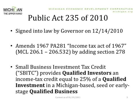 section 48 investment tax credit small business investment angel tax credit