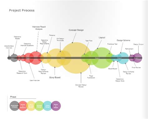 product layout explanation design portfolio guide 6 design process and explanation