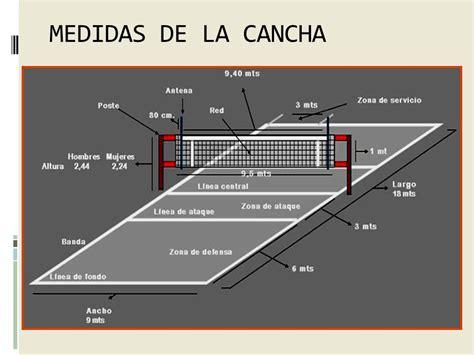 How To Replace A Moen Kitchen Faucet medidas de la cancha de voleibol voleibol mxico voleibol