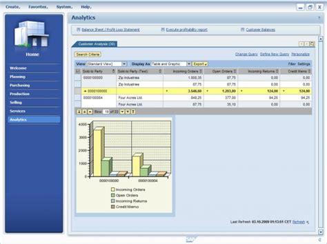 Floor Plan Software Mac Sap Manufacturing Software 2017 Reviews Pricing Amp Demo