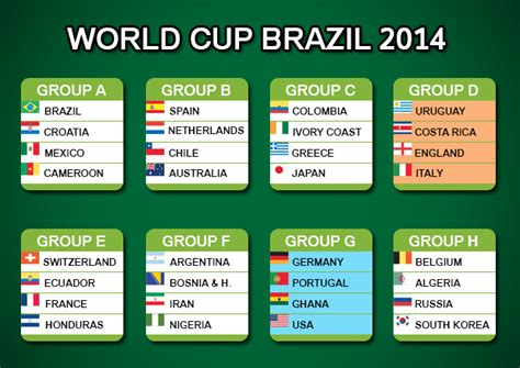 World Cup Groups Table Live Football 2014 Free