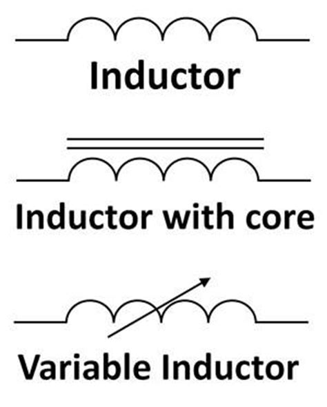 inductor why l why inductor symbol is l 28 images image gallery iron inductor symbol lecture 10 inductance