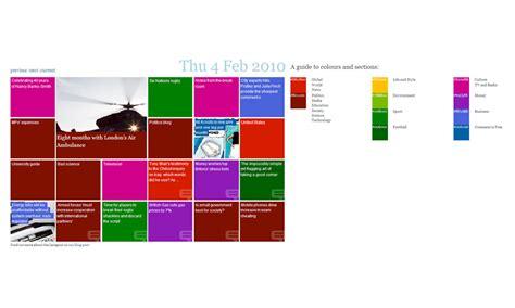 guardian design editor the guardian s zeitgeist interface visualising data