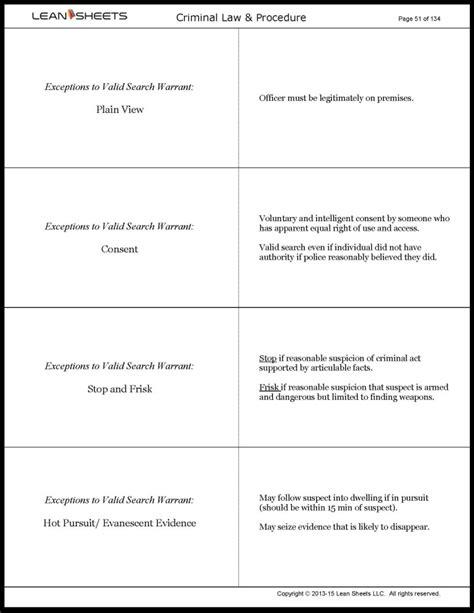 Buy American Act Essay Dott Ssa Claudia Gambarino Ca Bar Exam Essay Templates The Breakfast Bar Essay Templates