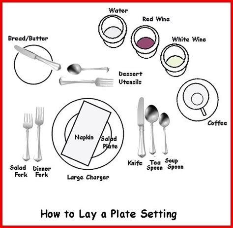 how to set table how to set a table