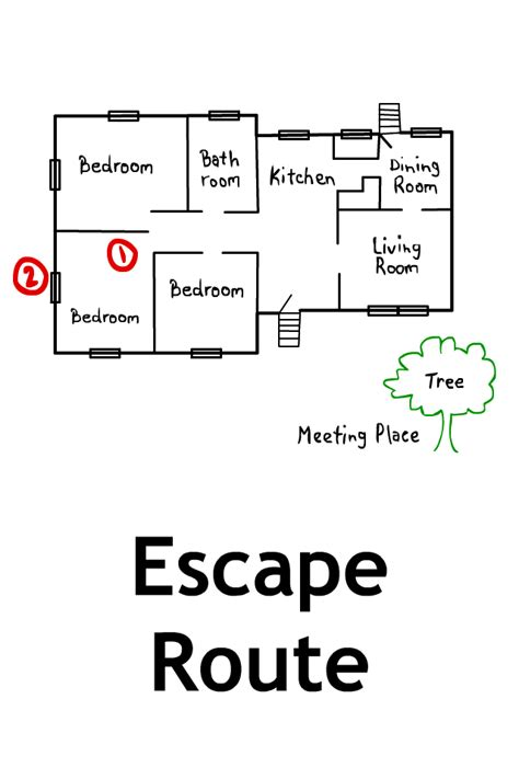 escape route template be prepared to evacuate your home safely with a home