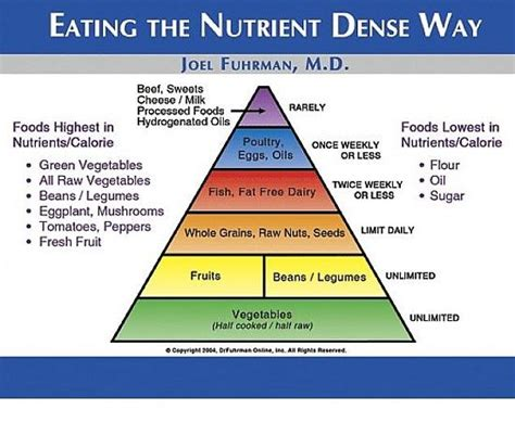 Dr Fuhrmans 3 Day Sugar Detox Diet by 1000 Images About Be To Yourself On 21