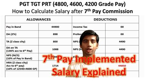 new year and 7th pay 7th pay commission salary pgt tgt prt salary after 7th