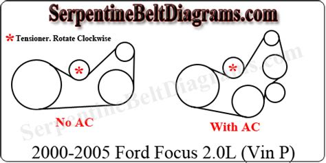 2002 ford focus serpentine belt diagram cost to replace a alternator on a 2005 ford escape autos
