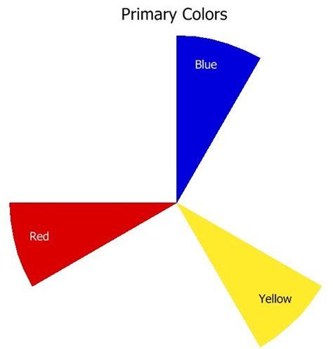 primary color color wheel 101