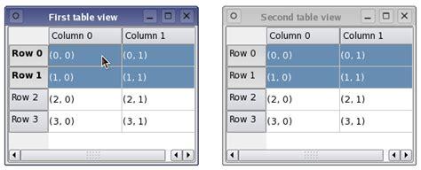 qt programming model model view programming qt 4 8
